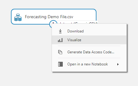 How To Create Machine Learning Forecast Models In Microsoft Azure
